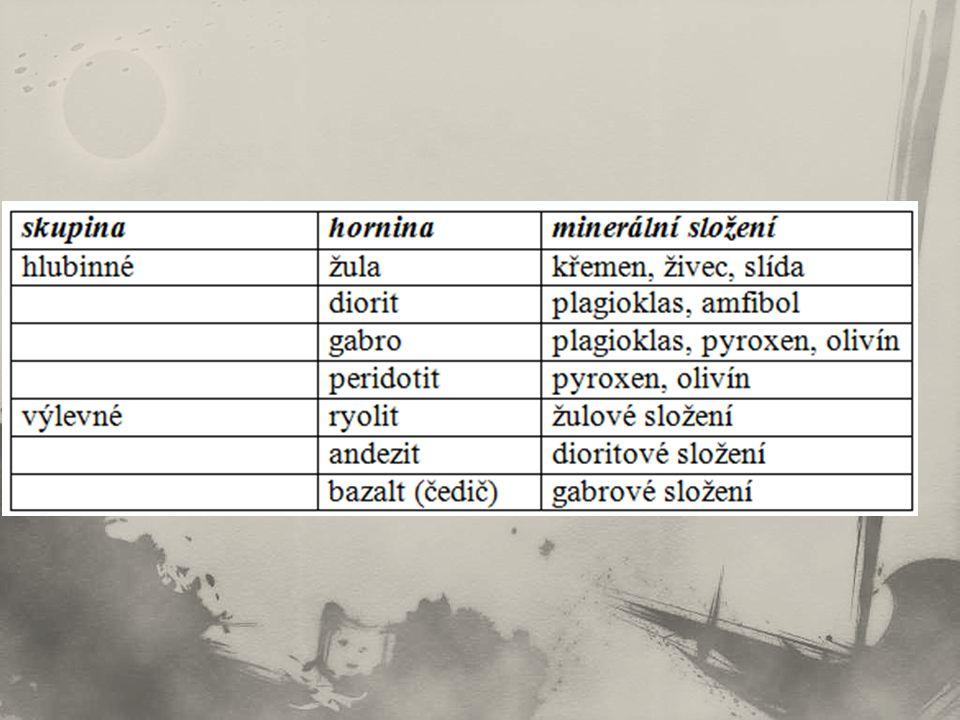 Žula Diorit Gabro Peridotit