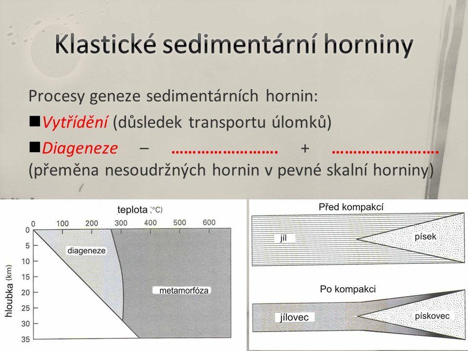 Skupiny klastických sedimentů (klasifikační kritérium – zrnitost): …………….