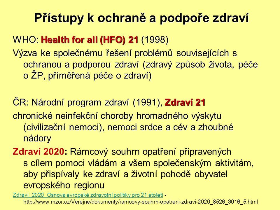Aplikace Zdraví 21 v ČR 3 základní hodnoty: 1 Zdraví je základní lidské právo1 Zdraví je základní lidské právo 2 Rovnost a solidarita v otázkách zdraví2 Rovnost a solidarita v otázkách zdraví 3 Aktivní přístup jednotlivce, skupiny, státu3 Aktivní přístup jednotlivce, skupiny, státu Zlepšit ukazatele zdravotního stavu obyvatelstva, především snížení úmrtnosti na nemoci oběhové soustavy, nádory, úrazyZlepšit ukazatele zdravotního stavu obyvatelstva, především snížení úmrtnosti na nemoci oběhové soustavy, nádory, úrazy Snížit výskyt závažných onemocnění a faktorů, které je ovlivňují – především závažná rizika životního styluSnížit výskyt závažných onemocnění a faktorů, které je ovlivňují – především závažná rizika životního stylu Zavedení účinné prevence nemocí, jejich včasnou a racionální léčbuZavedení účinné prevence nemocí, jejich včasnou a racionální léčbu