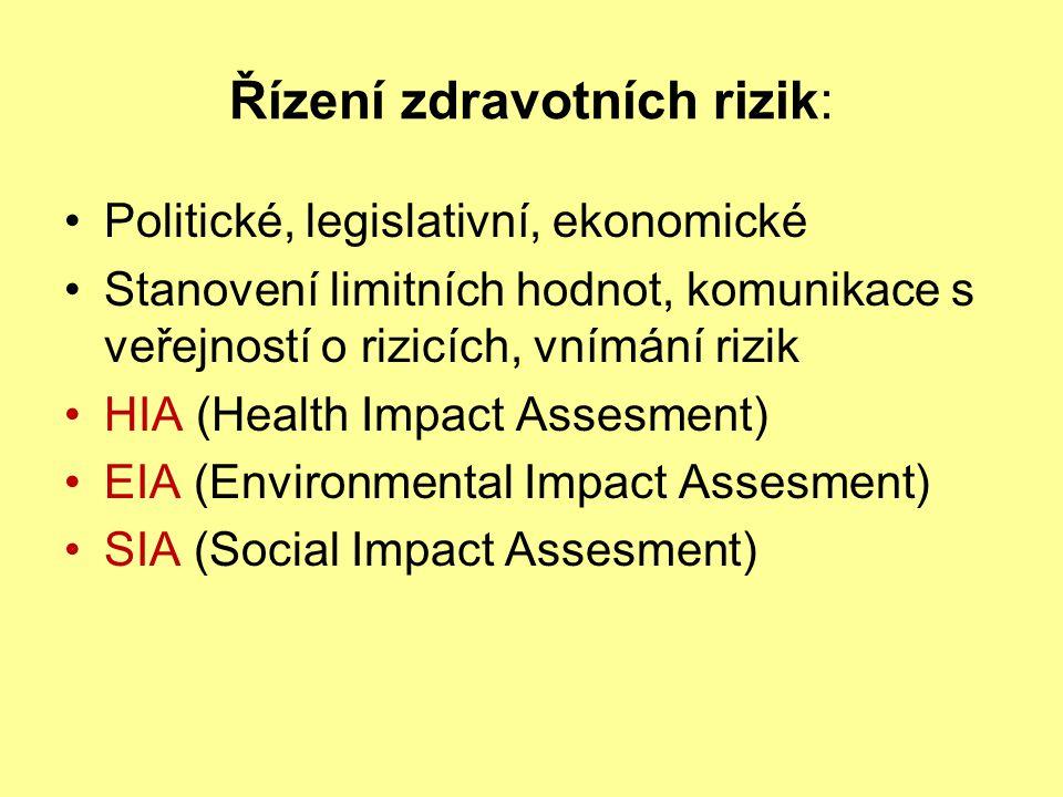 Centrum zdraví a životního prostředí SZÚ Centrum se zabývá otázkami vlivu životního prostředí na zdraví člověka.