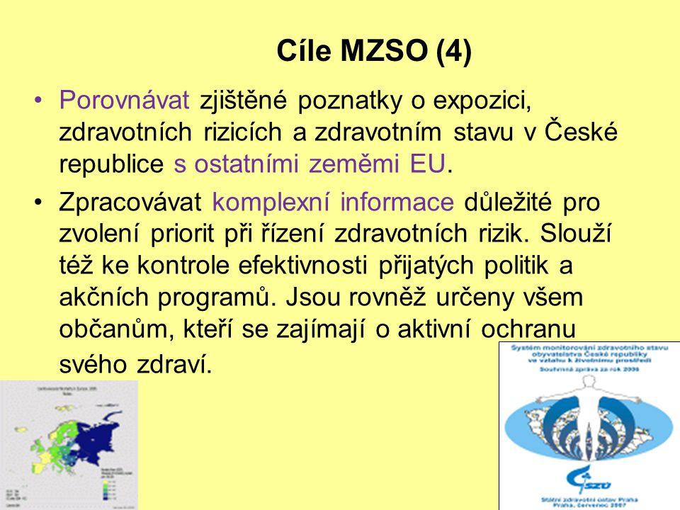"""Současný stav MZSO Zahrnuje 8 subsystémů (viz dále) Od roku 1994 pravidelně vydávány –roční odborné zprávy (za subsystémy) –roční souhrnné zprávy –výsledky presentovány na webových stránkách SZÚ (http://www.szu.cz/publikace/monitoring-zdravi-a- zivotniho-prostredi) Prezentace výsledků na odborných konferencích """"Zdraví a životní prostředí"""