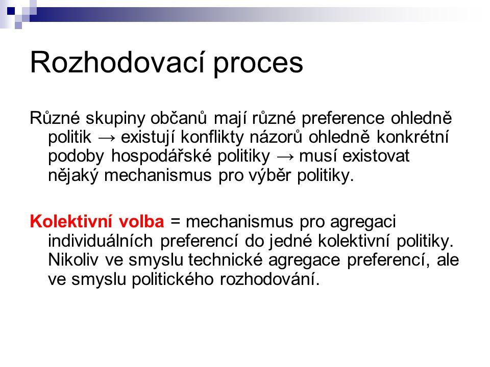 Public choice (veřejná volba) Public choice = disciplína, která se zabývá studiem mechanismů kolektivní volby pomocí nástrojů ekonomické analýzy Reference: D.C.Mueller (2003): Public Choice.