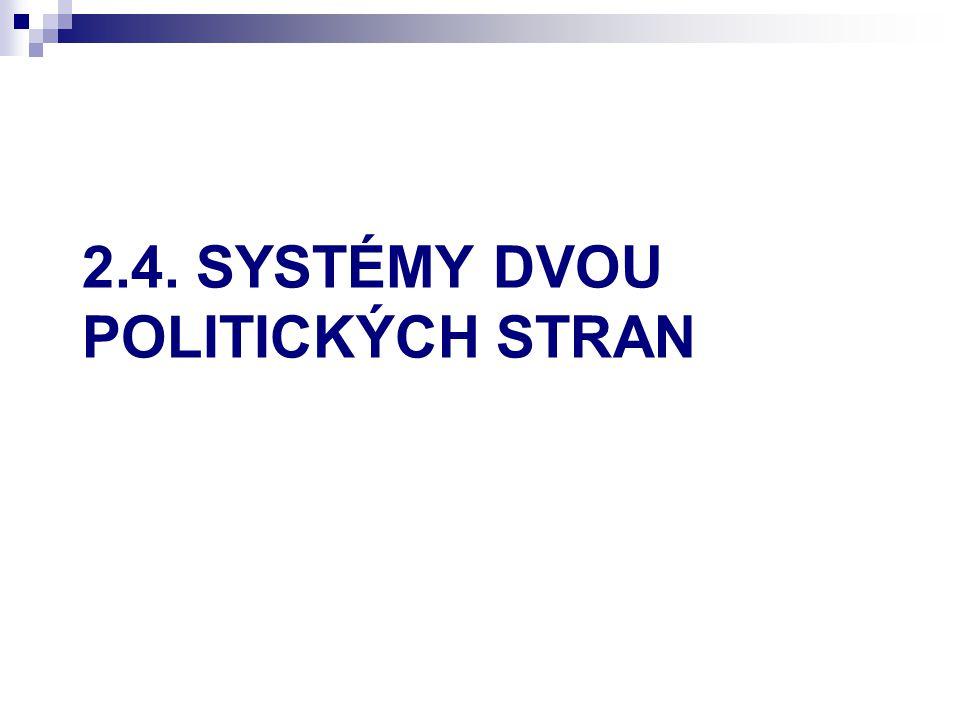 Systémy dvou politických stran Nejvíce studovaný model zastupitelské demokracie je systém dvou politických stran.