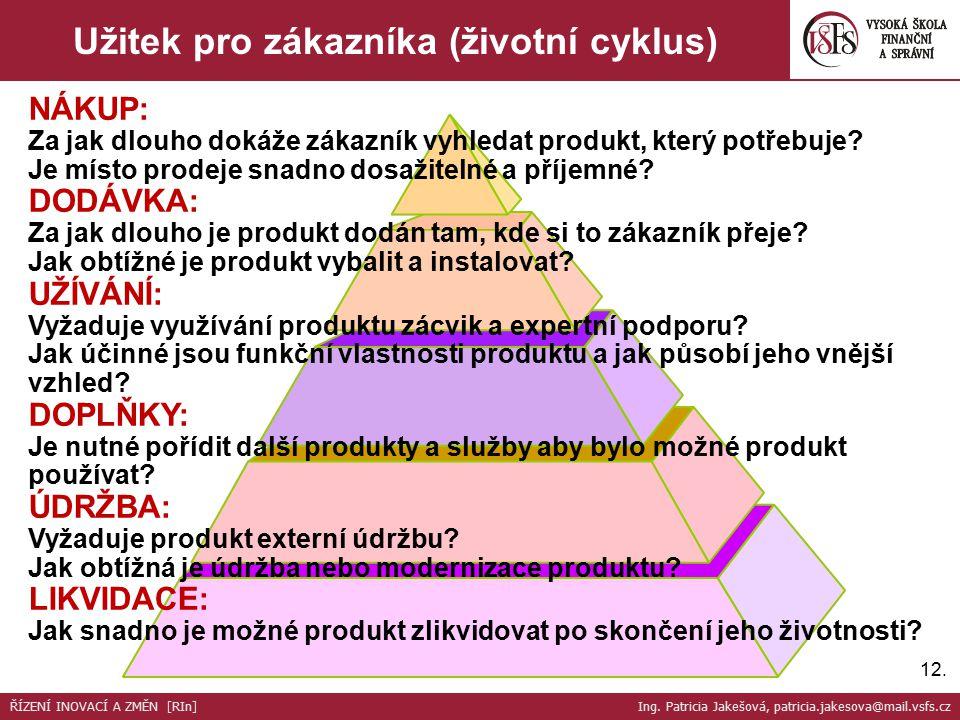 Využitelnost zákazníkem Jednoduch ost obsluhy Pohodlí při užívání Provozn í rizika Přitažlivý vzhled Ohleduplno st k okolí 6 faktorů užitečnosti produktu pro zákazníka 6 stupňů cyklu zákaznických zkušeností Nákup Dodávka Užívání Doplňky Údržba Likvidace Mapa užitečnosti produktu pro zákazníka ŘÍZENÍ INOVACÍ A ZMĚN [RIn] Ing.