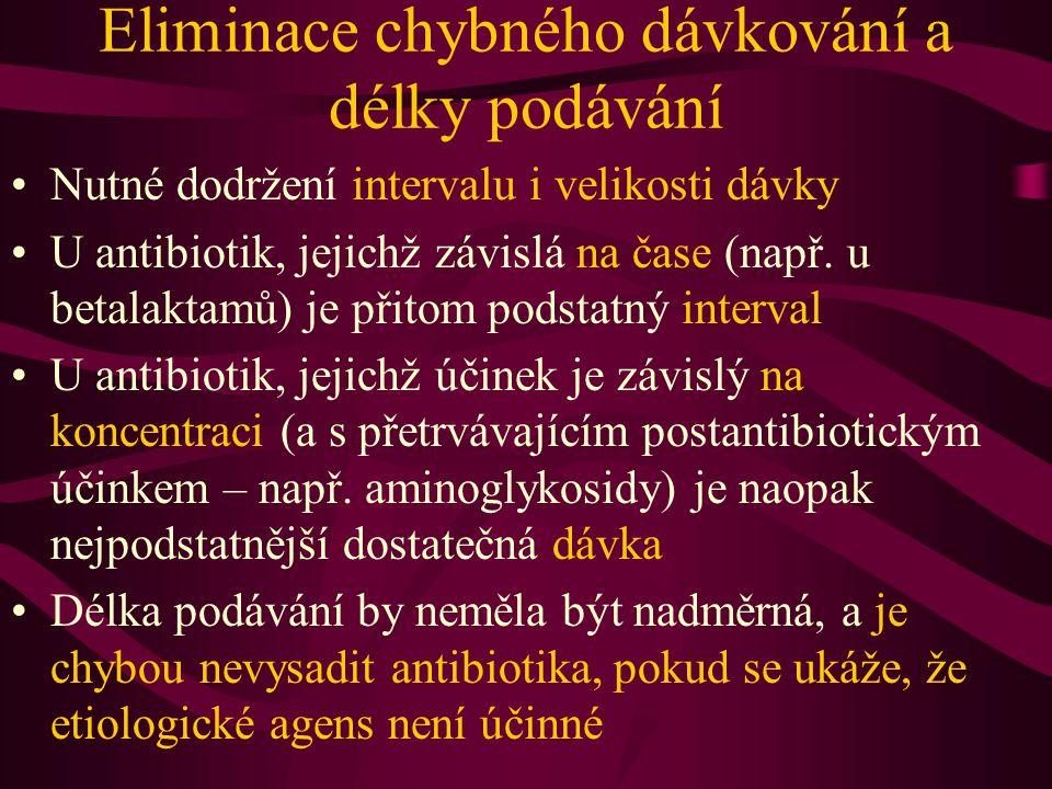 Základní úkoly antibiotických středisek Převzato z přednášky prim.