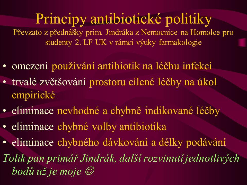 """Omezení používání antibiotik používání antibiotik u virových infekcí používání antibiotik u neinfekčních onemocnění používání antibiotik z rozpaků, """"protože je to zvykem , """"protože to chce pacient používání """"profylaxe tam, kde to není indikováno a kde o žádnou profylaxi nejde používání celkových antibiotik k lokální léčbě, často tam, kde vůbec není léčba indikována"""