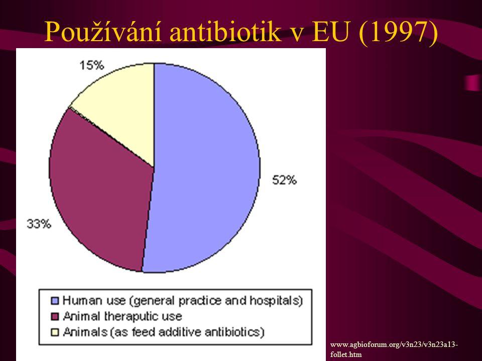 Logo belgického výboru pro koordinaci antibiotické politiky moudře obsahuje i koňskou hlavu www.bapcoc.be/