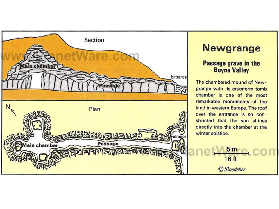 – dovnitř se vejde jen několik lidí (dříve snad výše postavených druidů) – v každém ze 3 ramen sálu jsou umělé kamenné mísy, přičemž v průsečíku půdorysu kříže stávala velká mísa, jež obsahovala zbytky pohřbu žehem (souvislost se smrtí a znovuzrozením podobně jako v egyptských, mezoamerických či čínských pyramidách, rovněž mohl být jejich součástí hrob, nejčastěji vládcův) – nad vchodem do mohyly je otvor (světelná šachta), kterým dovnitř nevniká žádné přímo sluneční světlo – s výjimkou období kolem zimního slunovratu: během 5 dnů mezi 18.–22.