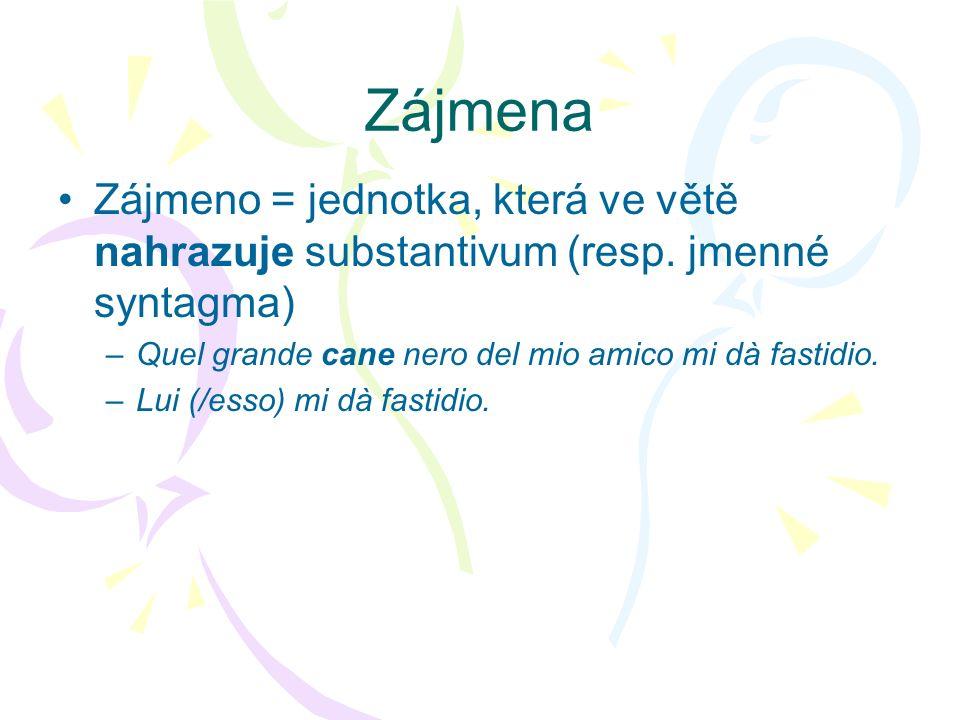ZájmenaZájmeno = jednotka, která ve větě nahrazuje substantivum (resp. jmenné syntagma) Quel grande cane nero del mio amico mi dà fastidio.