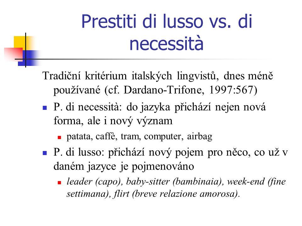 Prestiti di lusso vs. di necessità