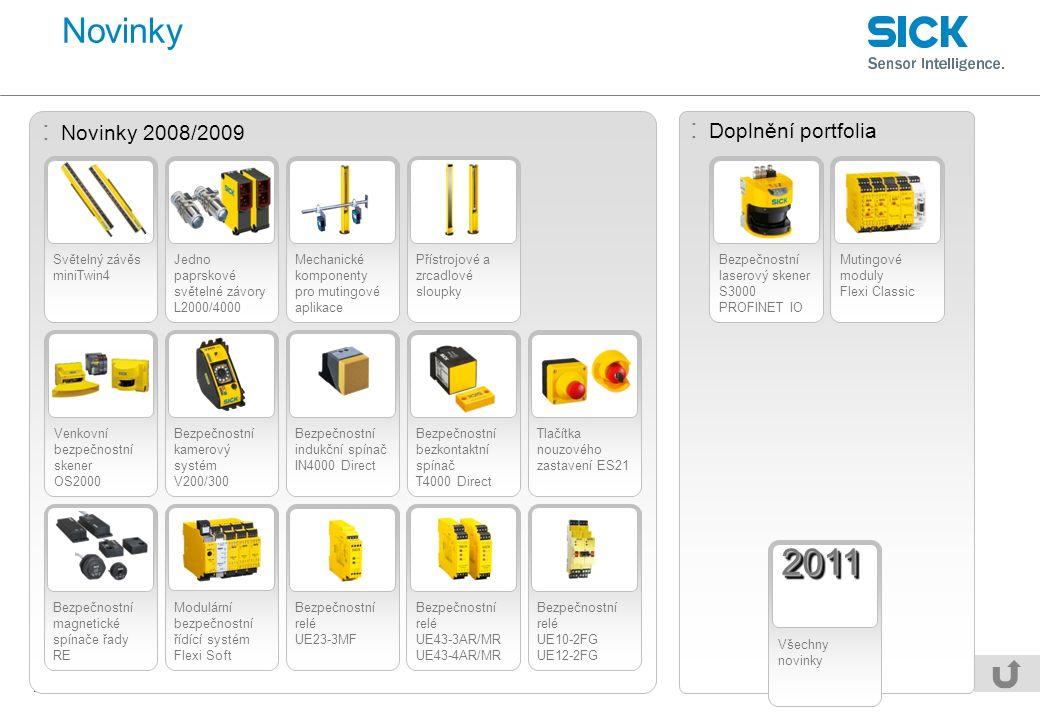 2011 Novinky Novinky 2008/2009 Doplnění portfolia