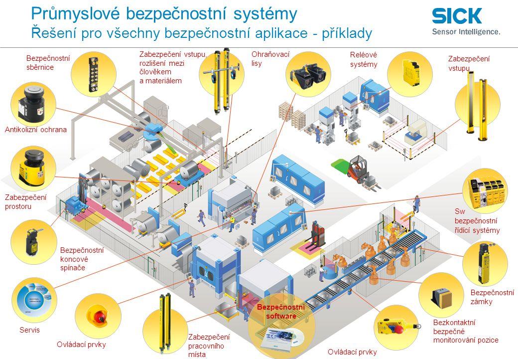 Průmyslové bezpečnostní systémy Řešení pro všechny bezpečnostní aplikace - příklady