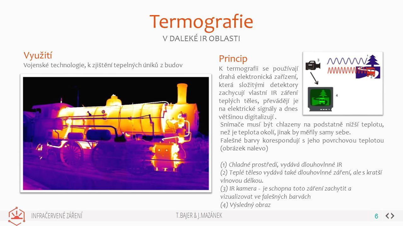 Termografie Využití Princip V DALEKÉ IR OBLASTI
