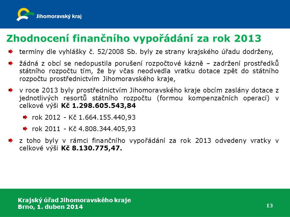 Zhodnocení finančního vypořádání za rok 2013