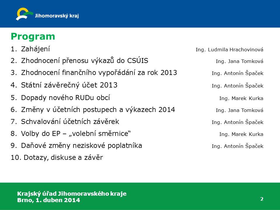 Program Státní závěrečný účet 2013 Ing. Antonín Špaček