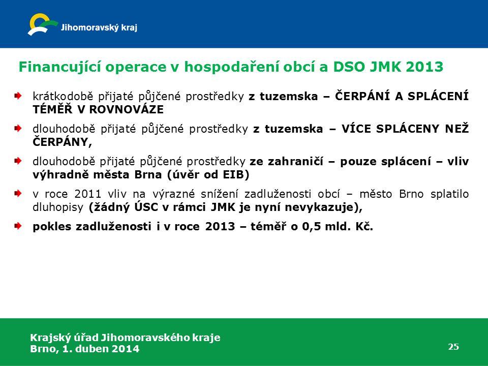 Financující operace v hospodaření obcí a DSO JMK 2013