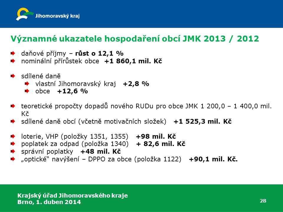 Významné ukazatele hospodaření obcí JMK 2013 / 2012