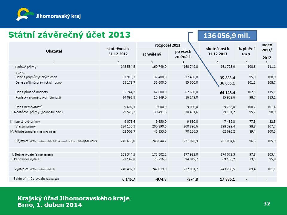 Státní závěrečný účet 2013 136 056,9 mil. Ukazatel