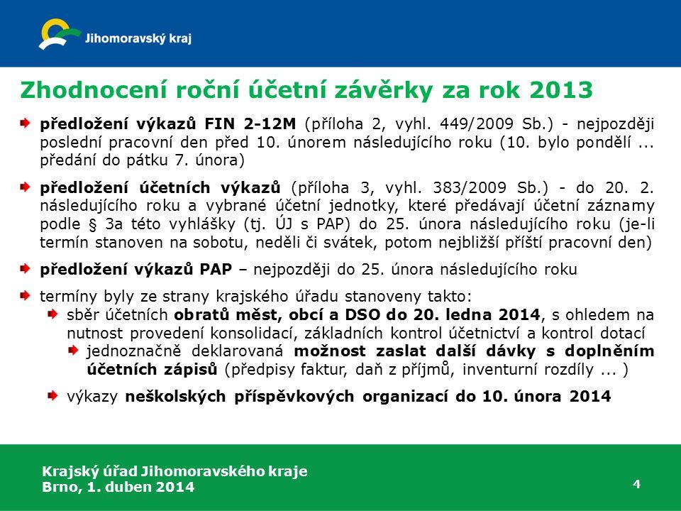 Zhodnocení roční účetní závěrky za rok 2013