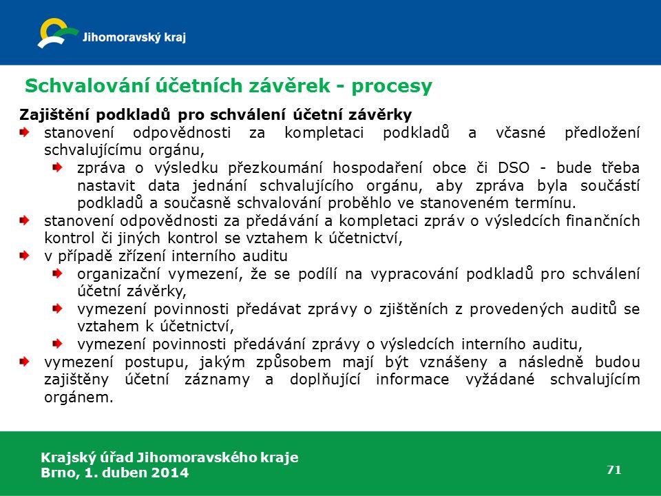 Schvalování účetních závěrek - procesy