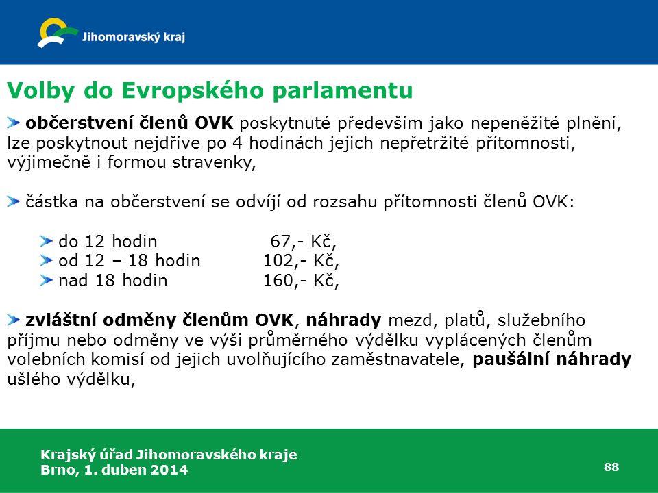 Volby do Evropského parlamentu
