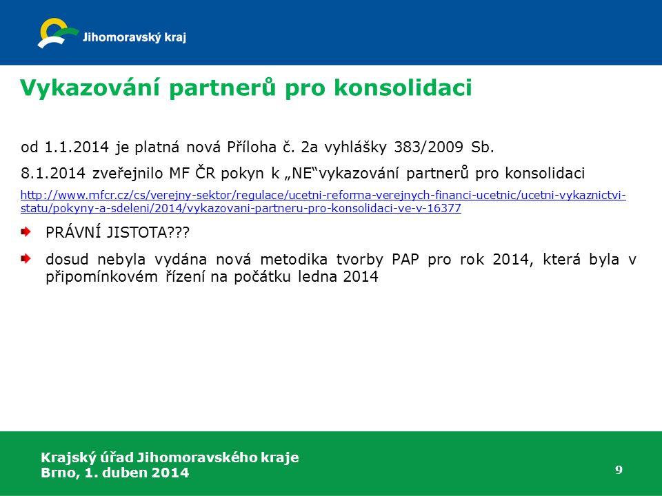 Vykazování partnerů pro konsolidaci