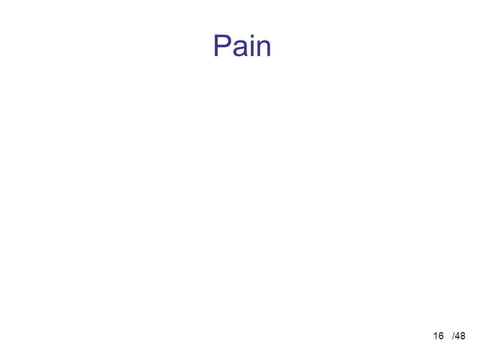 Pain /48