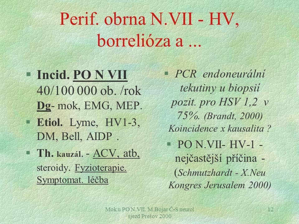 Perif. obrna N.VII - HV, borrelióza a ...