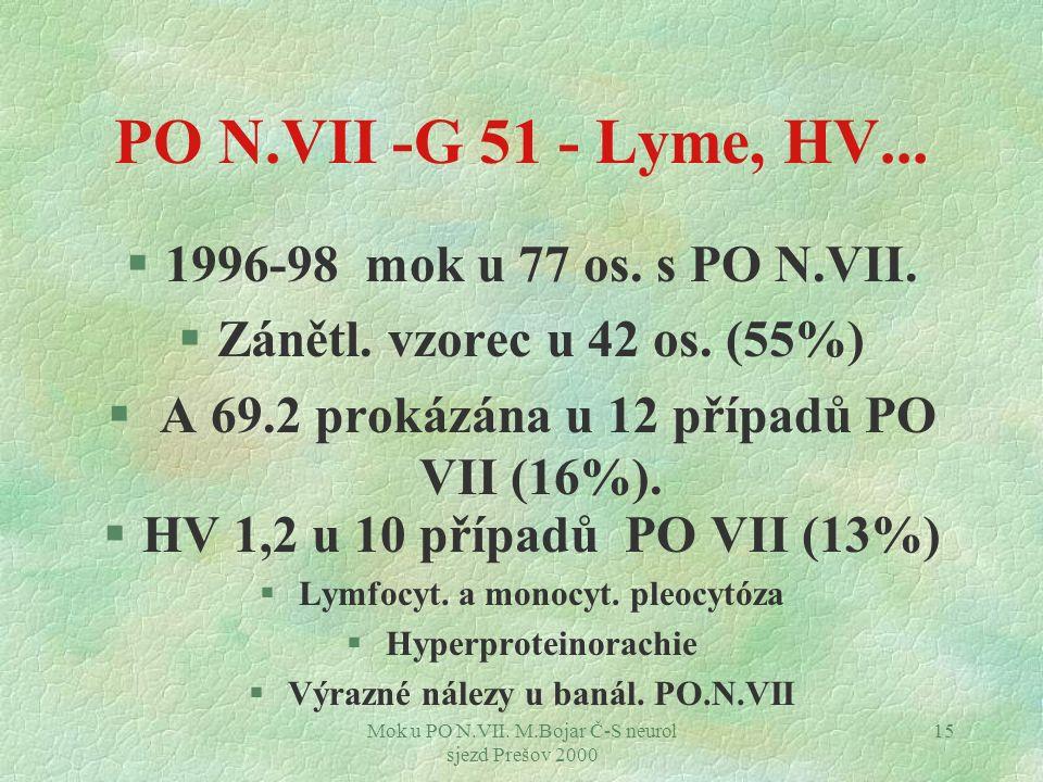 PO N.VII -G 51 - Lyme, HV... 1996-98 mok u 77 os. s PO N.VII.