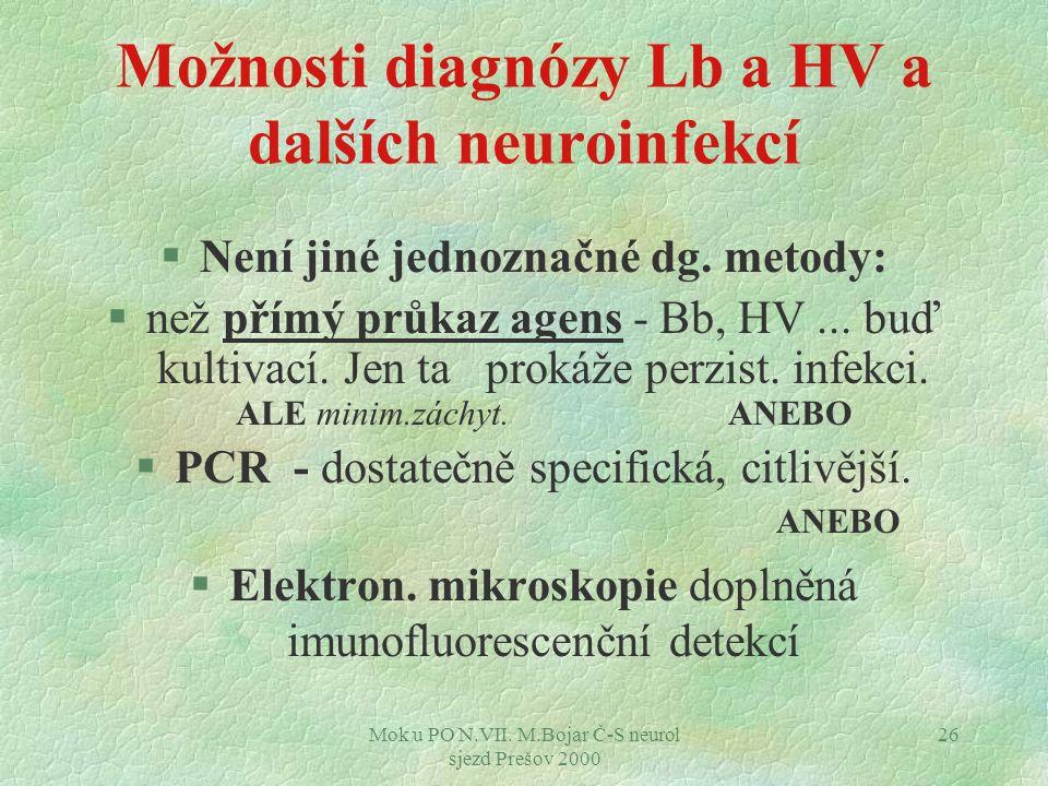 Možnosti diagnózy Lb a HV a dalších neuroinfekcí