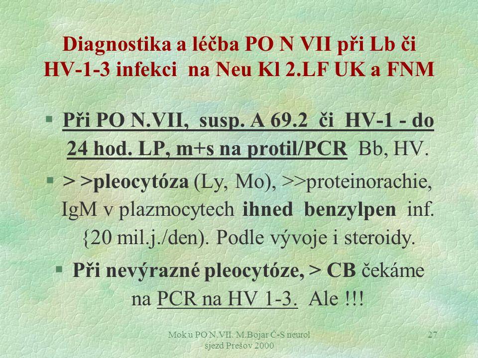 Při nevýrazné pleocytóze, > CB čekáme na PCR na HV 1-3. Ale !!!