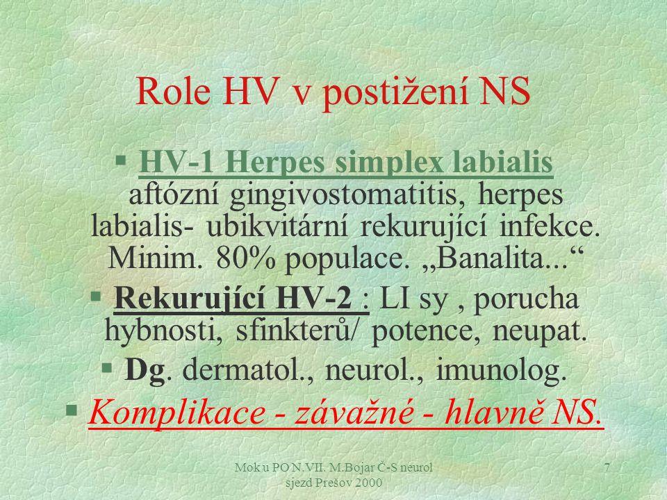 Role HV v postižení NS Komplikace - závažné - hlavně NS.