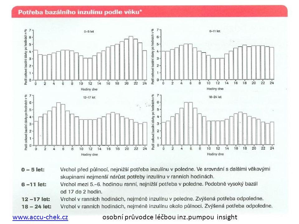 www.accu-chek.cz osobní průvodce léčbou inz.pumpou insight