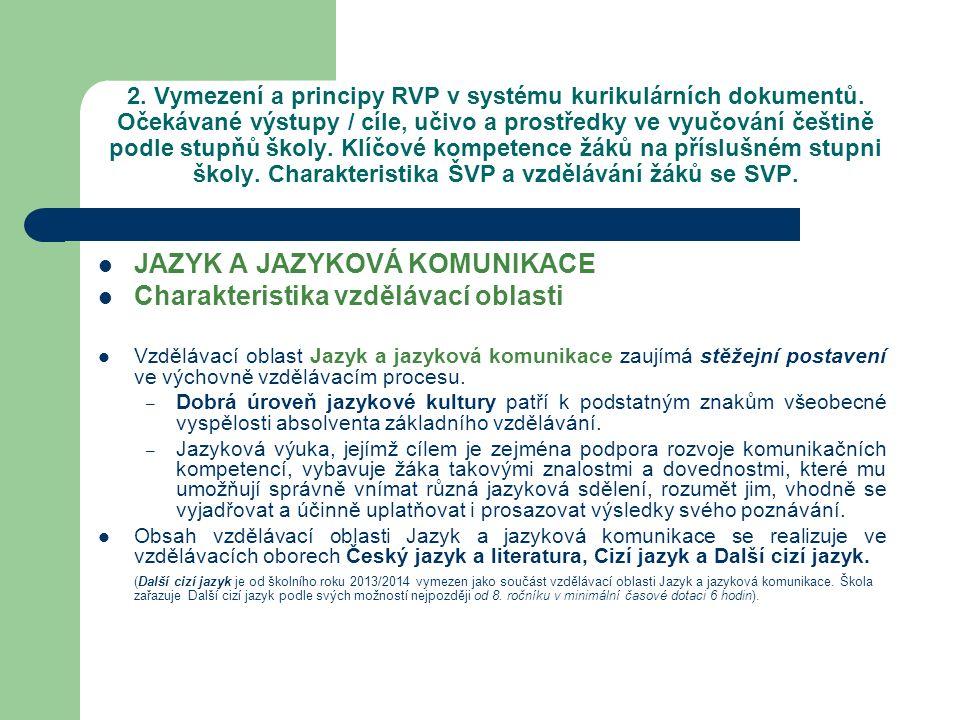 JAZYK A JAZYKOVÁ KOMUNIKACE Charakteristika vzdělávací oblasti