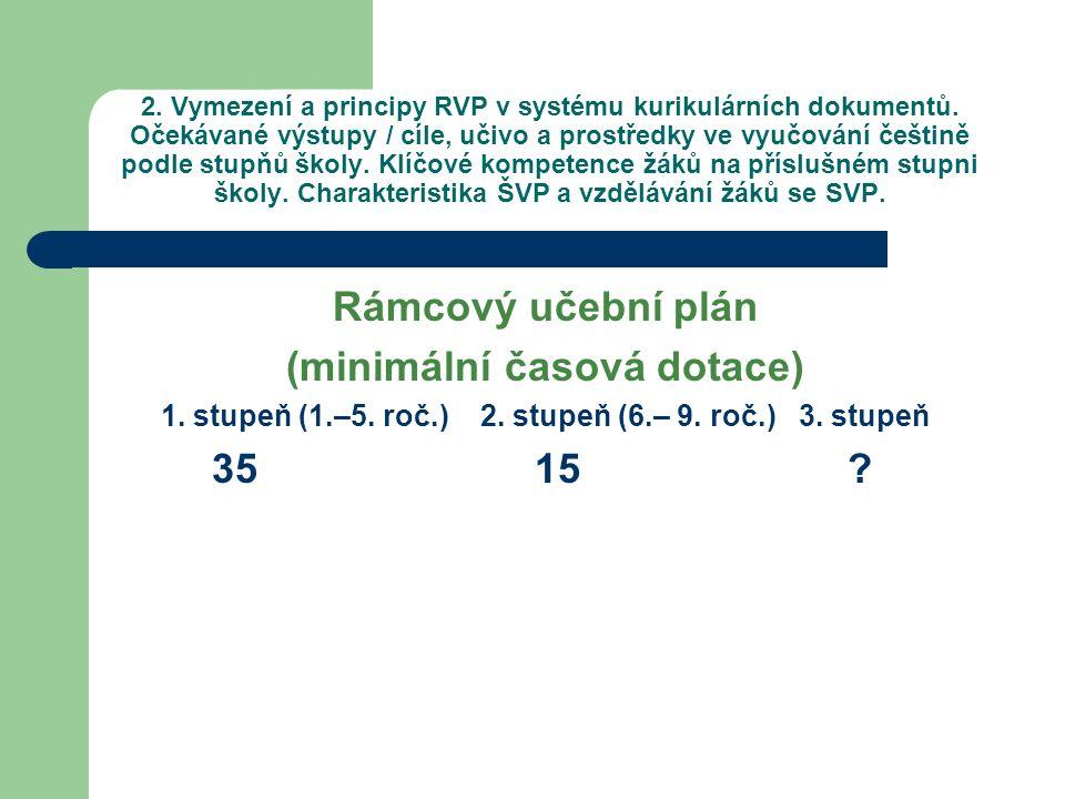 Rámcový učební plán (minimální časová dotace)