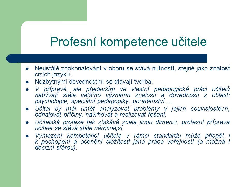 Profesní kompetence učitele