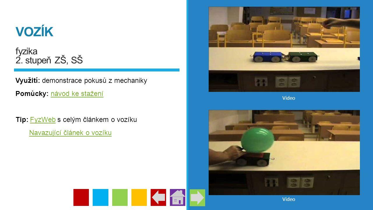 VOZÍK fyzika 2. stupeň ZŠ, SŠ Využití: demonstrace pokusů z mechaniky