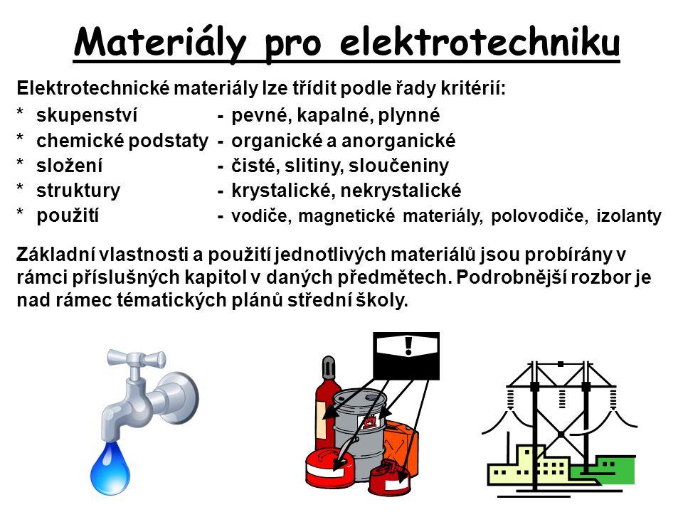 Materiály pro elektrotechniku