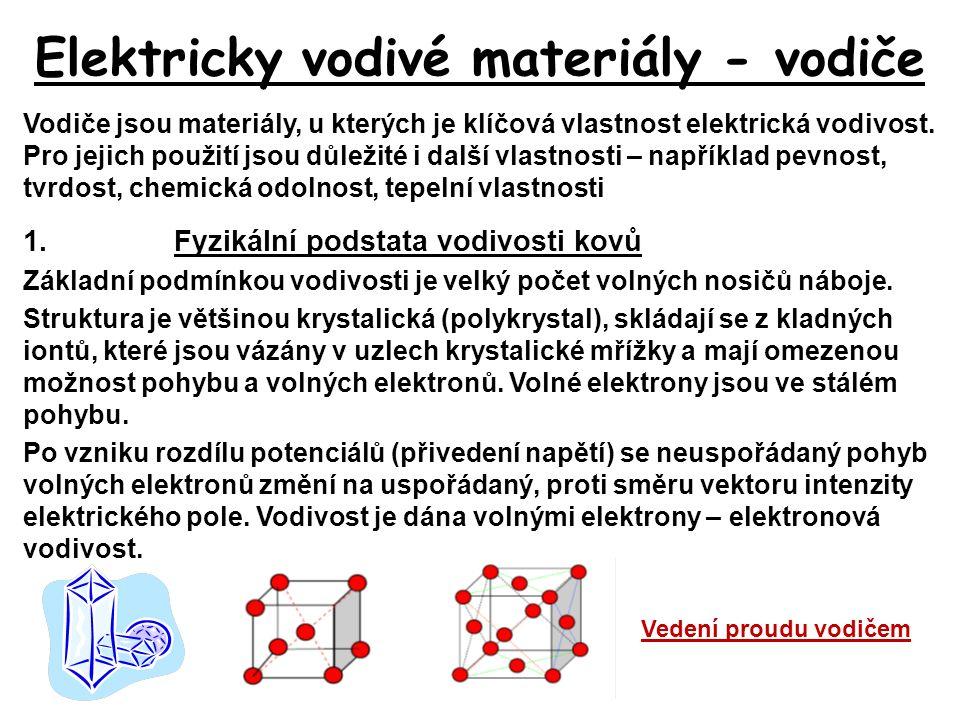 Elektricky vodivé materiály - vodiče