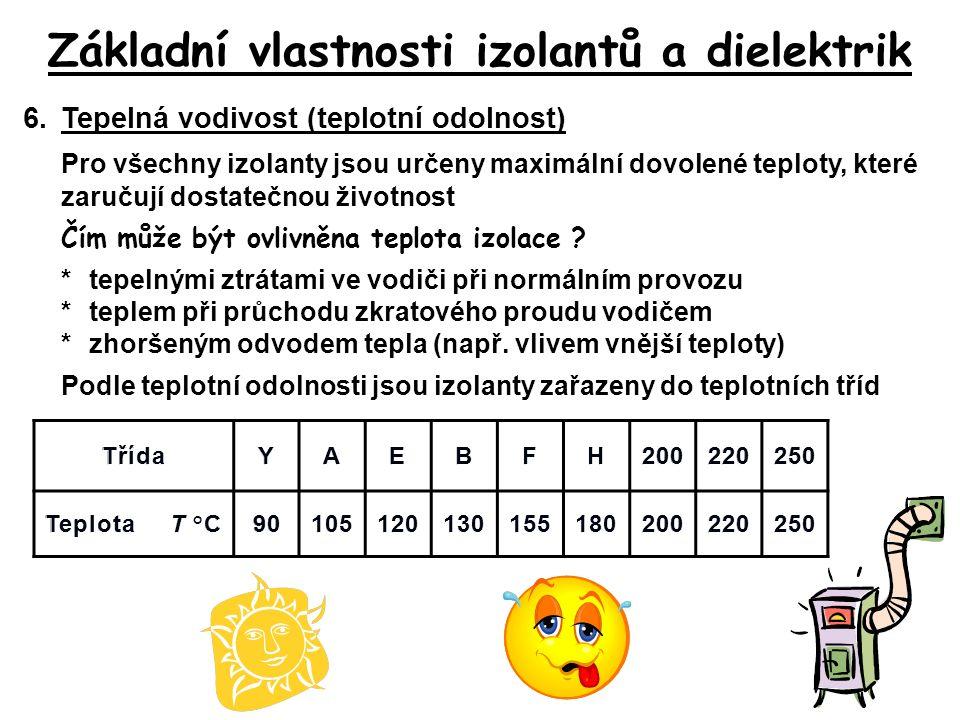 Základní vlastnosti izolantů a dielektrik