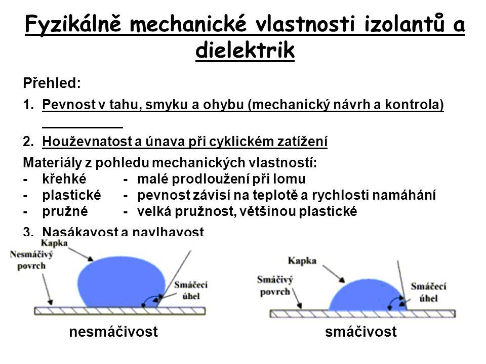 Fyzikálně mechanické vlastnosti izolantů a dielektrik