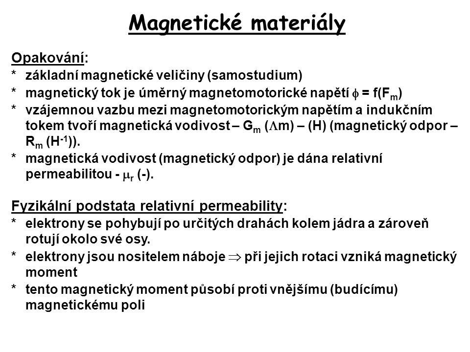 Magnetické materiály Opakování: