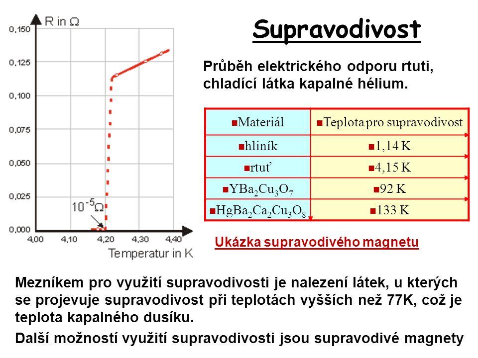 Teplota pro supravodivost