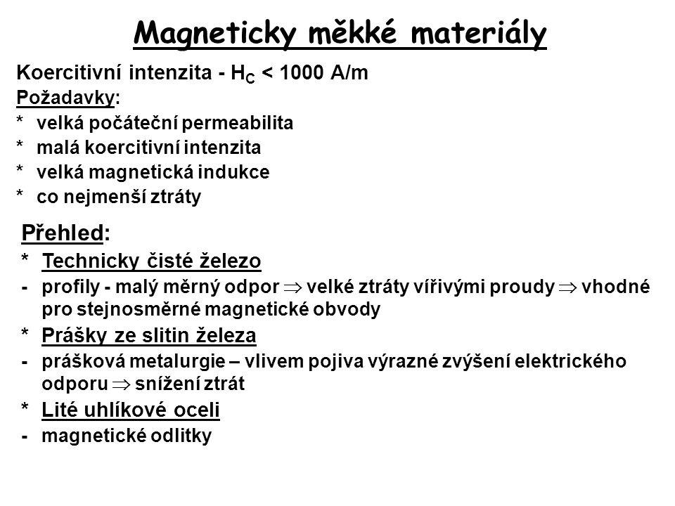 Magneticky měkké materiály