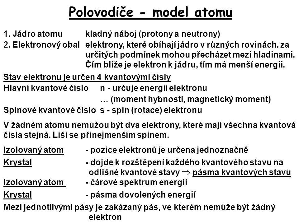 Polovodiče - model atomu