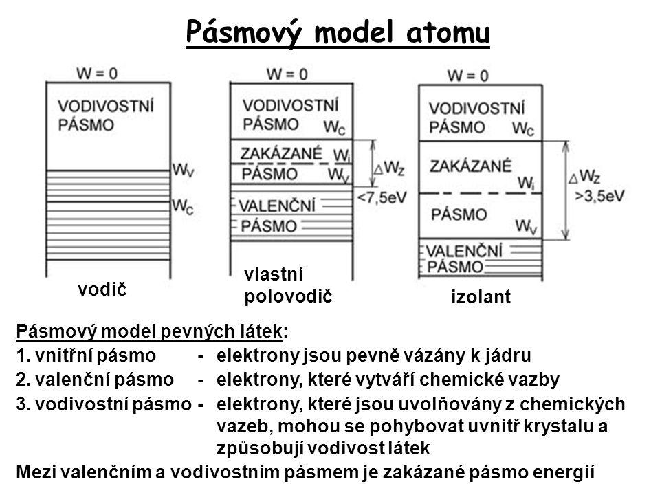 Pásmový model atomu vlastní polovodič vodič izolant