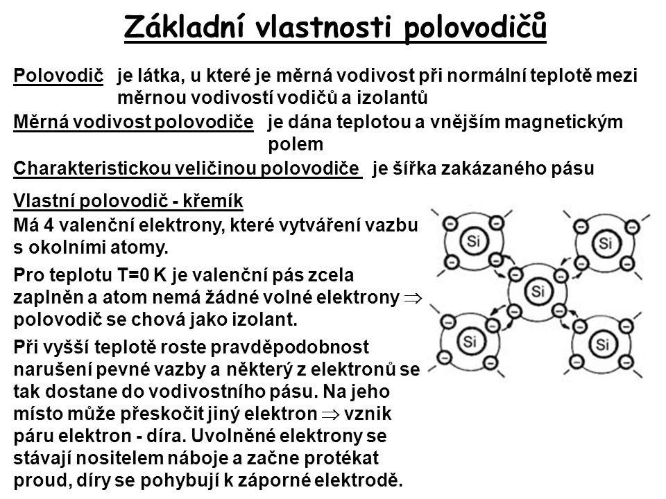 Základní vlastnosti polovodičů