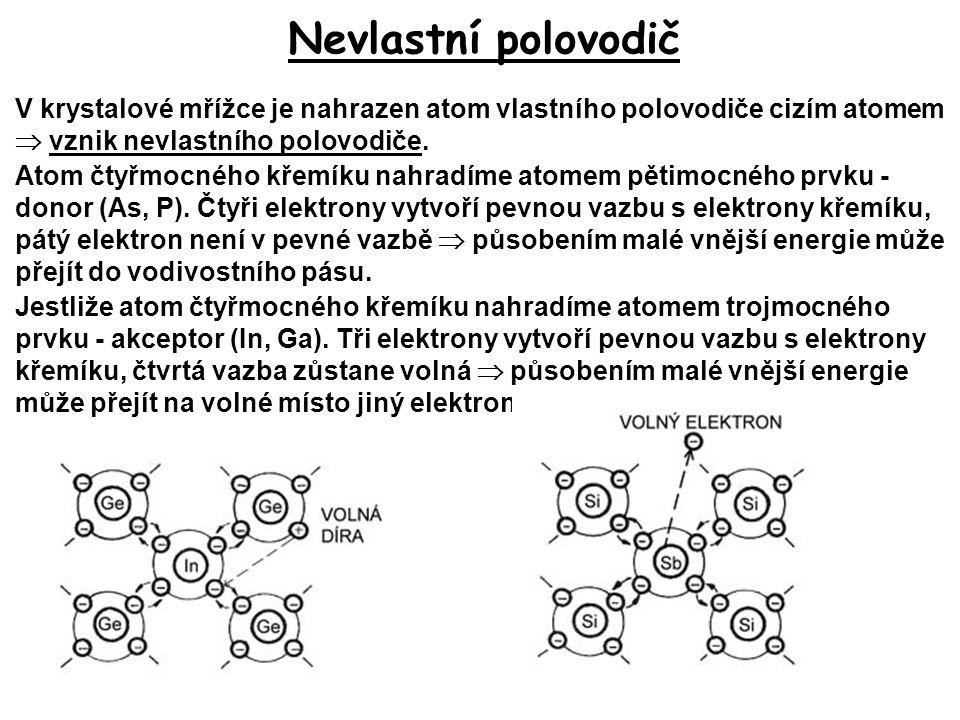 Nevlastní polovodič V krystalové mřížce je nahrazen atom vlastního polovodiče cizím atomem  vznik nevlastního polovodiče.