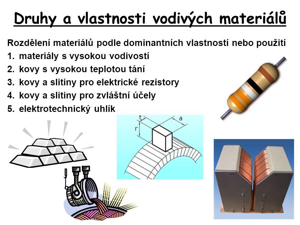 Druhy a vlastnosti vodivých materiálů
