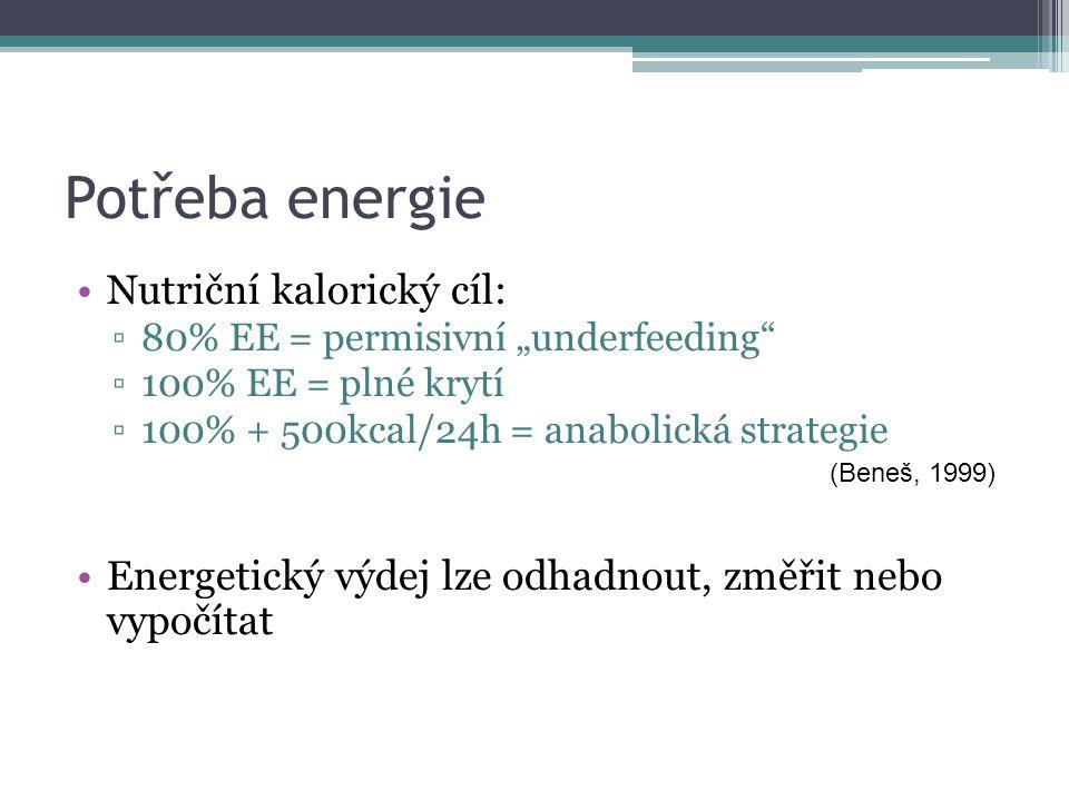 Potřeba energie Nutriční kalorický cíl: